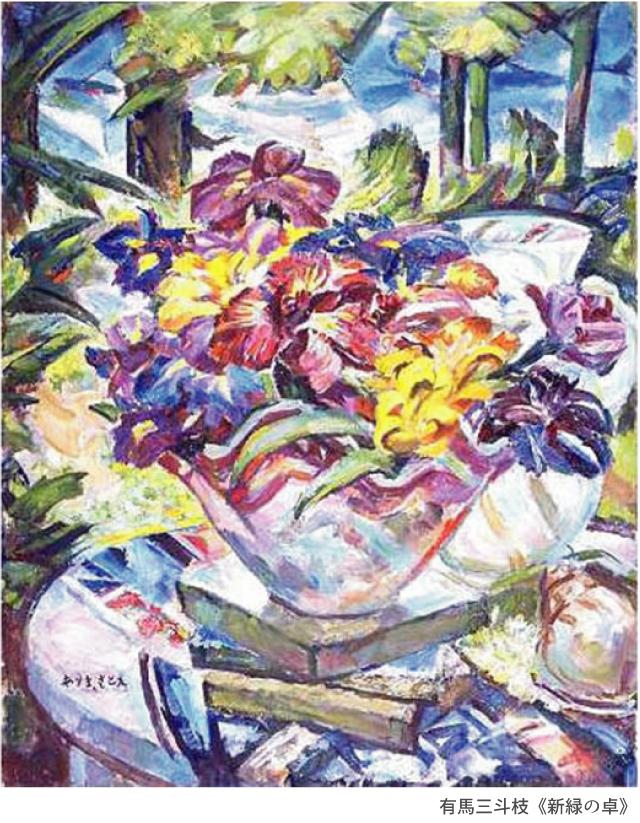 【鹿児島市立美術館】春の所蔵品展  特集:カンヴァスに向かう女性たち